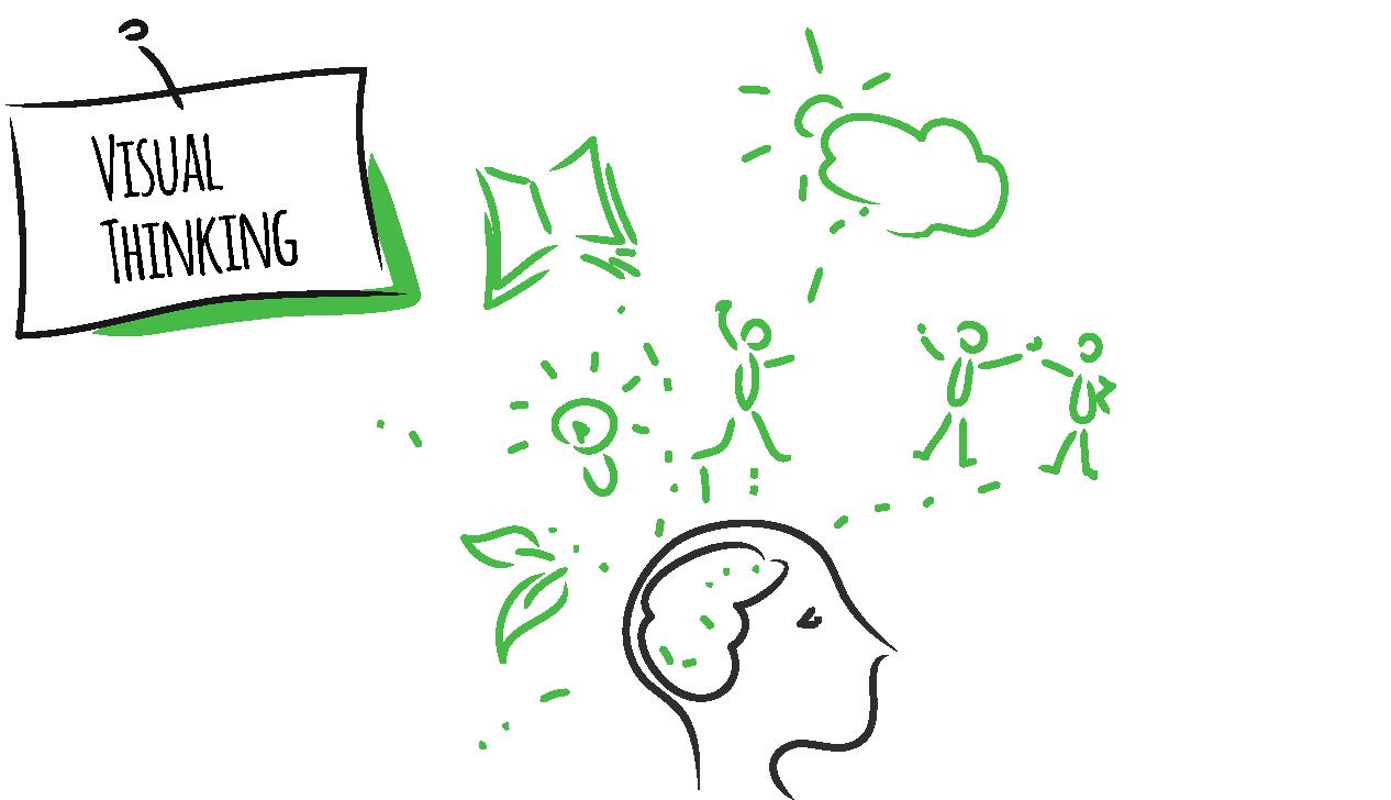 visual_thinking