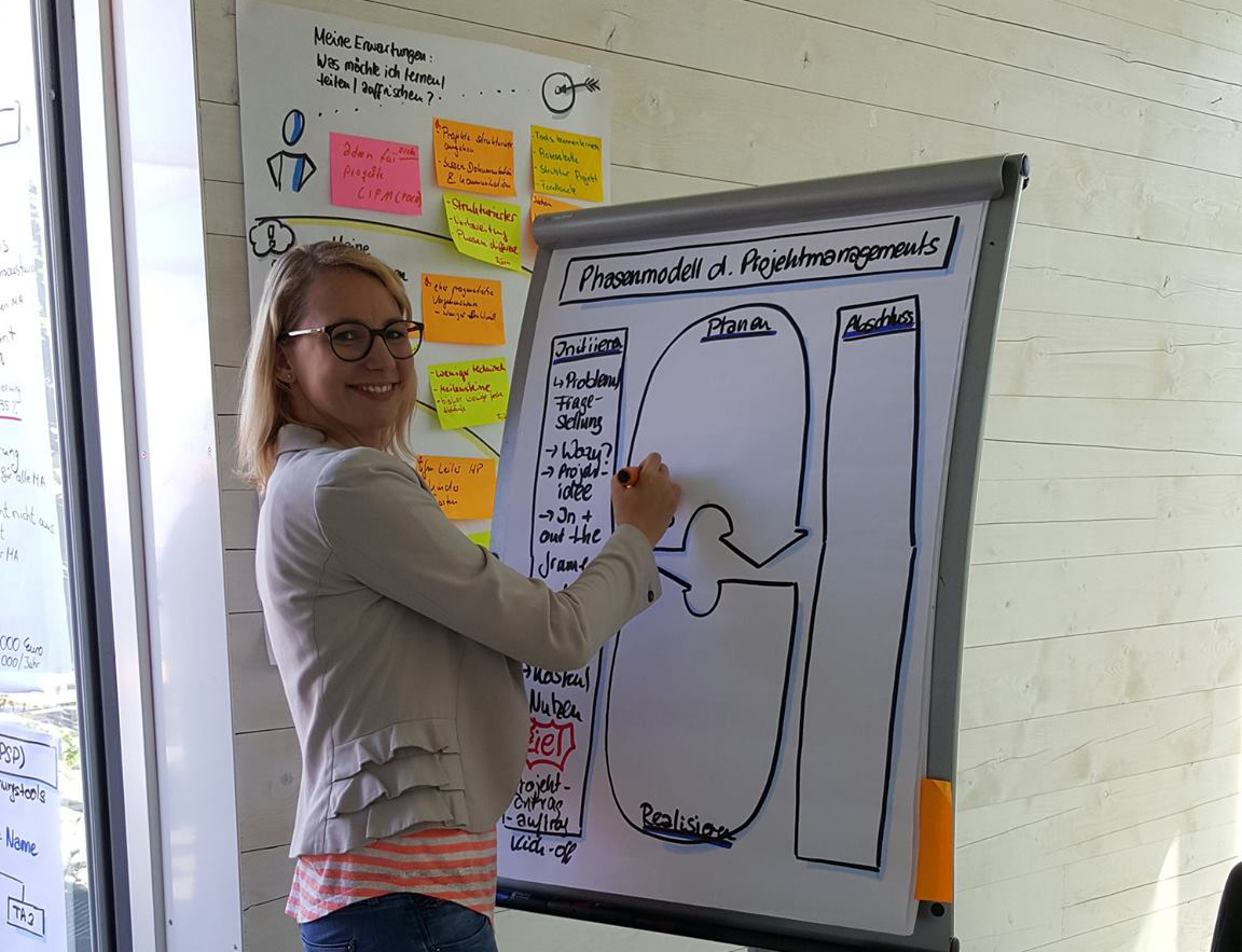 Vorbereitung auf Agiles Projektmanagement: