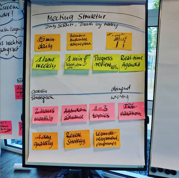Workshop Meetingstruktur